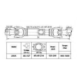 Welle WOM 200A - 100cm